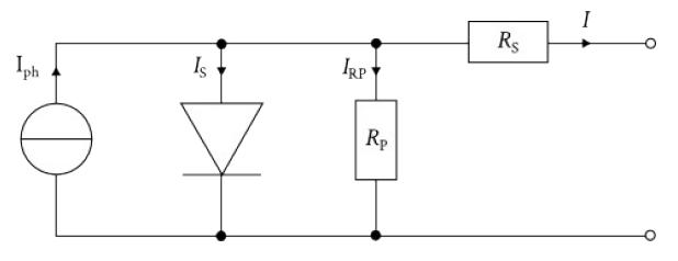 characteristic curve models  calculation     pv sol u00ae help